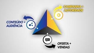 Como Conseguir Mais Audiência, Autoridade E Vendas (ao Mesmo Tempo) L Natanael Oliveira