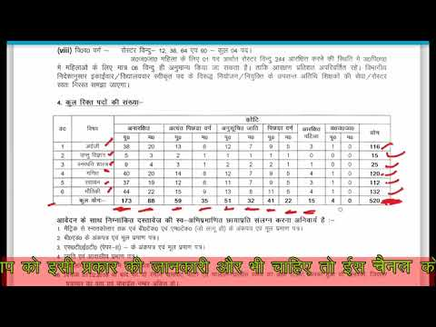 Bihar Guest Teacher 2018 form out, DISTRICT PATNA POST-520, Eligibility, AGE & HOW TO APPLY