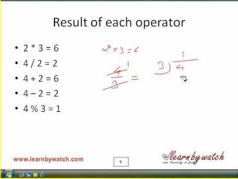 Modulus operator in C and C++ (Hindi / Urdu)