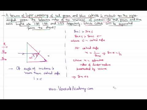 Ray Optics Problem Color Separation with passed through Prism for IIT-JEE and NEET Physics
