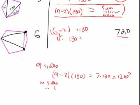Interior Angles of A Polygon