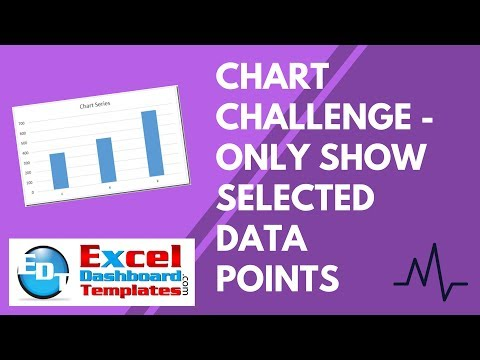Only Show Selected Data Points in an Excel Chart - Challenge Preview