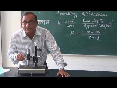 Refractive Index of Glass Class 12th
