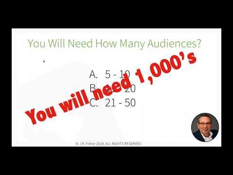 How to design profitable Facebook ad audiences