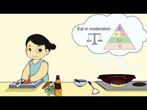 Preventing Type 2 Diabetes Animation