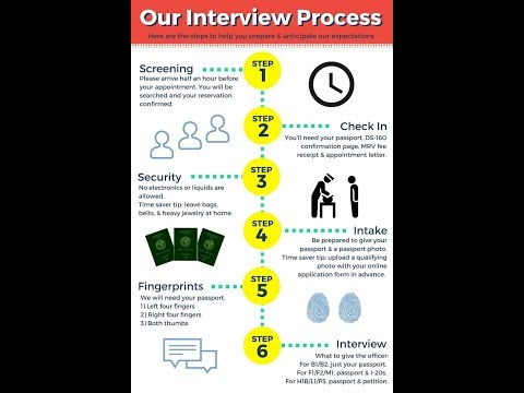 USA Visa Interview: 6 VITAL steps you need to know