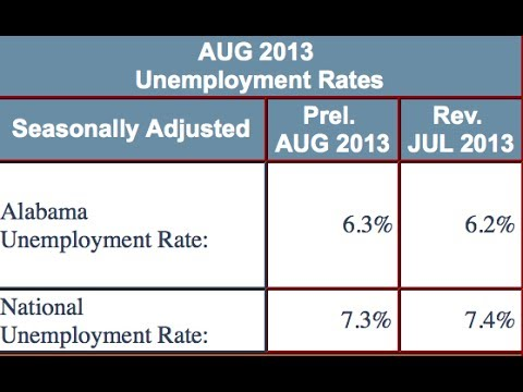 Alabama and local Unemployment Rates for August 2013
