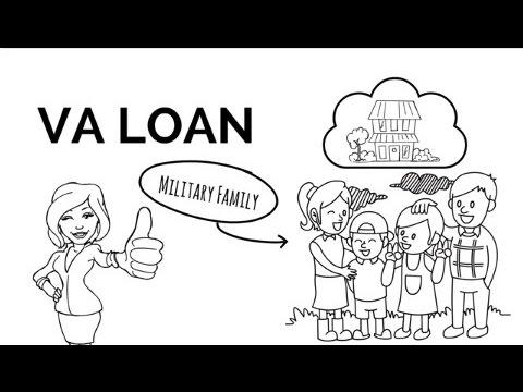 VA Home Loans for Dallas Area Veterans