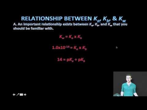 Relationship Between Ka, Kb, and Kw