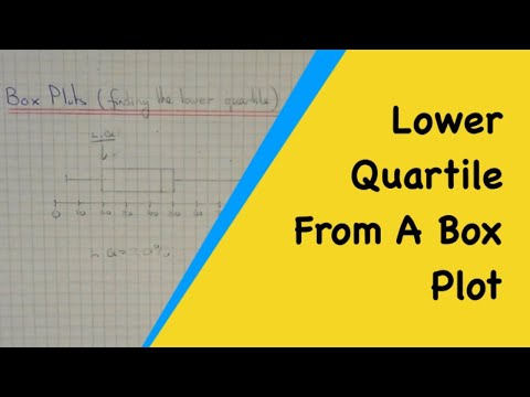 How To Find The Lower Quartile From A Box Plot.