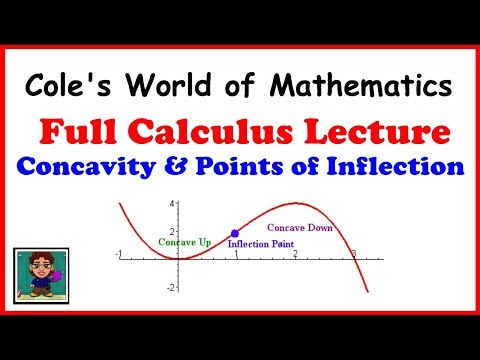 Full Lecture on Concavity & Points of Inflection in Calculus 1