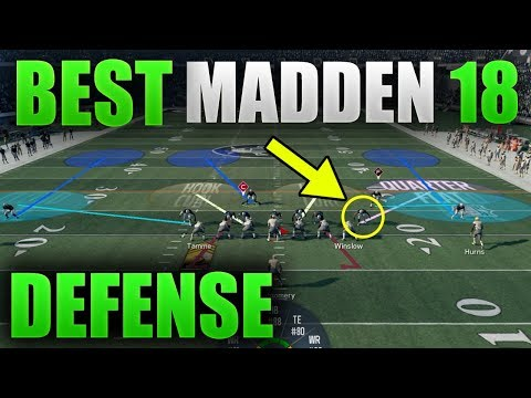 MOST DOMINANT MADDEN 18 DEFENSE | KILL THE RUN AND THE PASS | Madden 18 Best Defensive Play