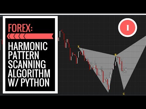 FOREX Harmonic Pattern Scanning Algorithm in Python: Introduction