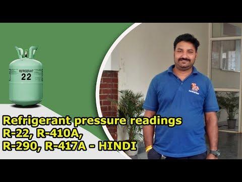 Gas charging ,R410A R22 R32  pressures, - HINDI