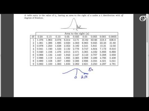Using the t Table to Find the P-value in One-Sample t Tests