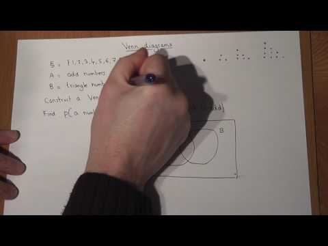 GCSE Maths: VENN diagrams made easy: probability