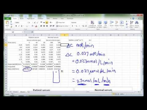 MBLG1 LDH analysis in Excel