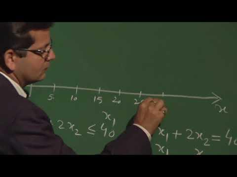 LPP Graphical method By Dr K C Lachhwani