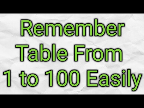 Math Tricks || Remember Table From 1 to 100 Easily || Easy Tricks ||