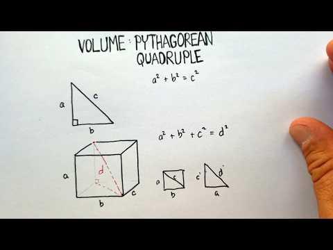 Volume: Pythagorean Quadruple