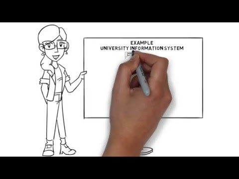 MOOC UML #11: Creating a Class Diagram: Example University Information System