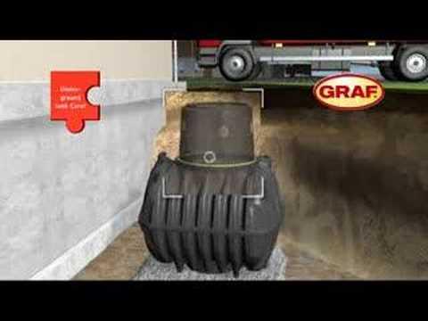 Rain Water Harvesting explained