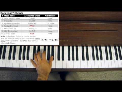Jazz Scales - Melodic Minor Modes Addendum
