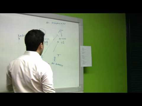 Account Management - ITEL Sales Training