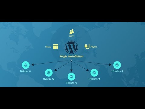 How to install Wordpress for multiple websites on Windows using Bitnami