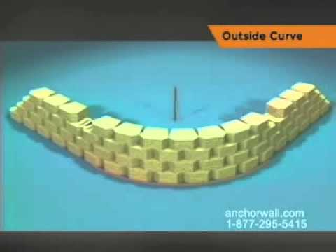 How to Create Outside Retaining Wall Curves