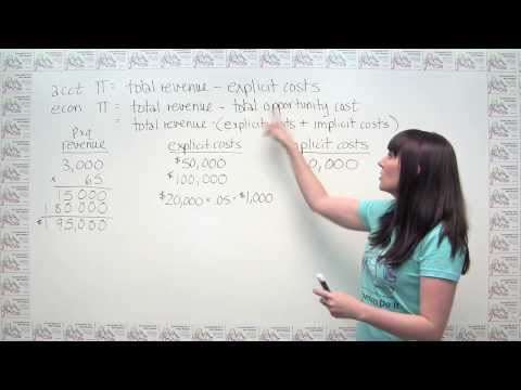 Microeconomics Practice Problem - Accounting Profit versus Economic Profit
