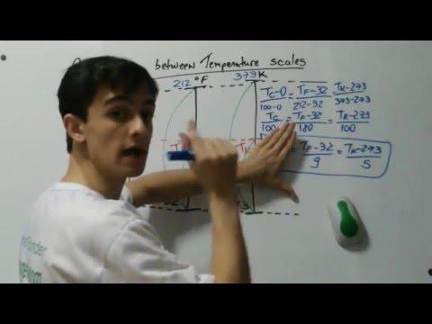 Conversion between temperature scales - Physics