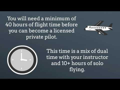 How to Get Your Pilot License