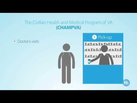 Explore VA benefits: Overview of benefits for spouses, dependents, and survivors and how to apply