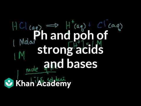 pH, pOH of strong acids and bases | Chemistry | Khan Academy