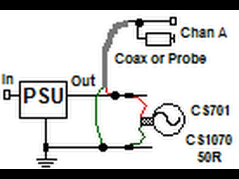 FRA How to - Output Impedance