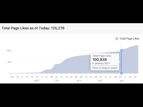 How To Build a 100K Facebook Fan Page For FREE!