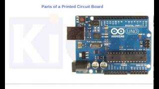 KiCad vs a real PCB, the jargon explained
