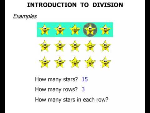 Year 1 Lesson: Introduction to Division