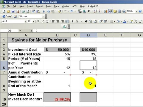Excel Tells You the Future Value of Your Investment