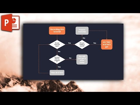 Design and animate a flow chart in PowerPoint - How to create a flow chart ✔