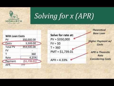 What is APR (Annual Percentage Rate)?
