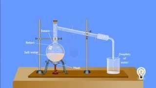 Distillation Salt Water