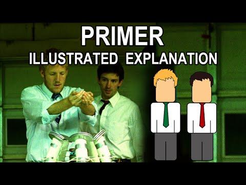 PRIMER (2004) - ILLUSTRATED EXPLANATION