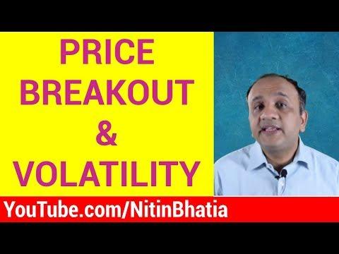 Price Breakout and Volatility (Hindi)