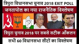 EXIT Poll # Tripura 2018 # त्रिपुरा विधानसभा चुनाव 2018 पर जनतापोल का राजनैतिक विश्लेषण ।