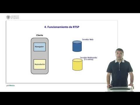 Real time streaming protocol internet protocol -