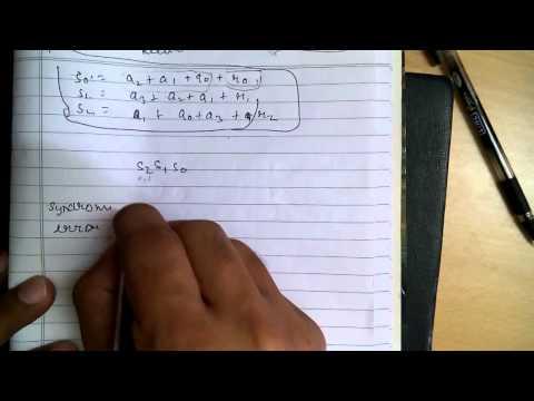 Data Link Layer: Hamming Codes