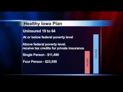 Healthy Iowa Plan