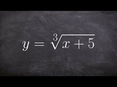 How to find the inverse of a cube root function